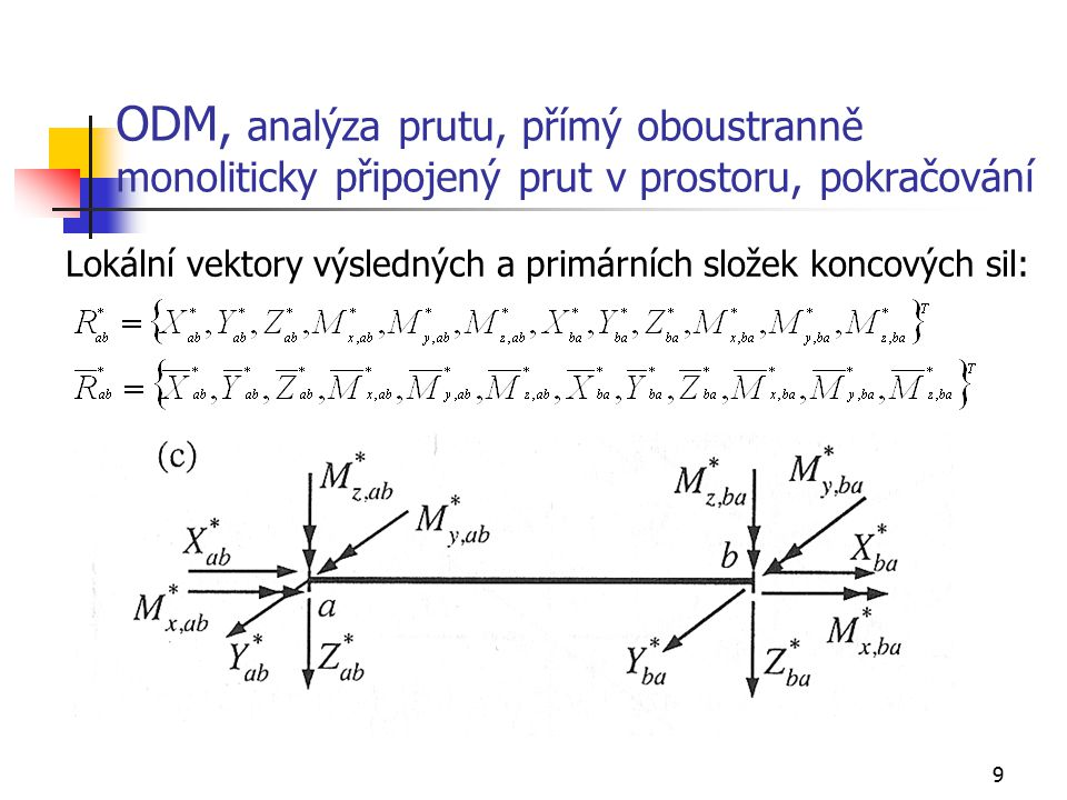 ODM, analýza prutu, přímý oboustranně monoliticky připojený prut v prostoru, pokračování