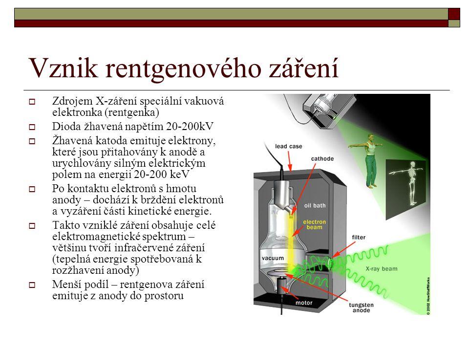 Vznik rentgenového záření
