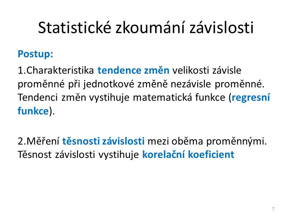 Statistické zkoumání závislosti