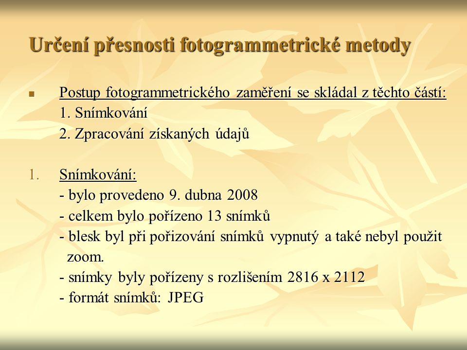 Určení přesnosti fotogrammetrické metody