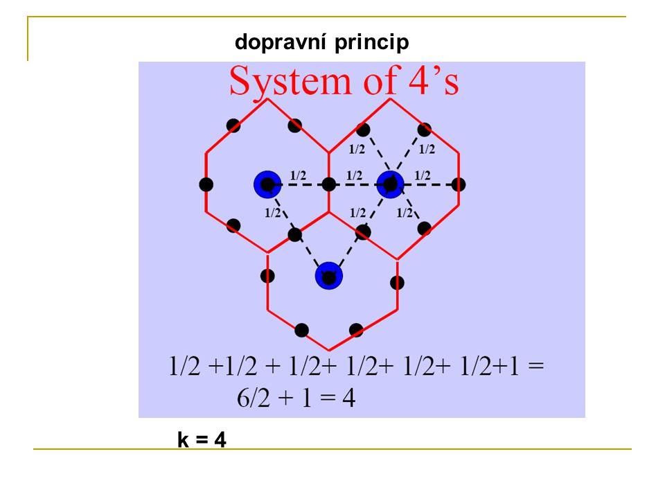 dopravní princip k = 4