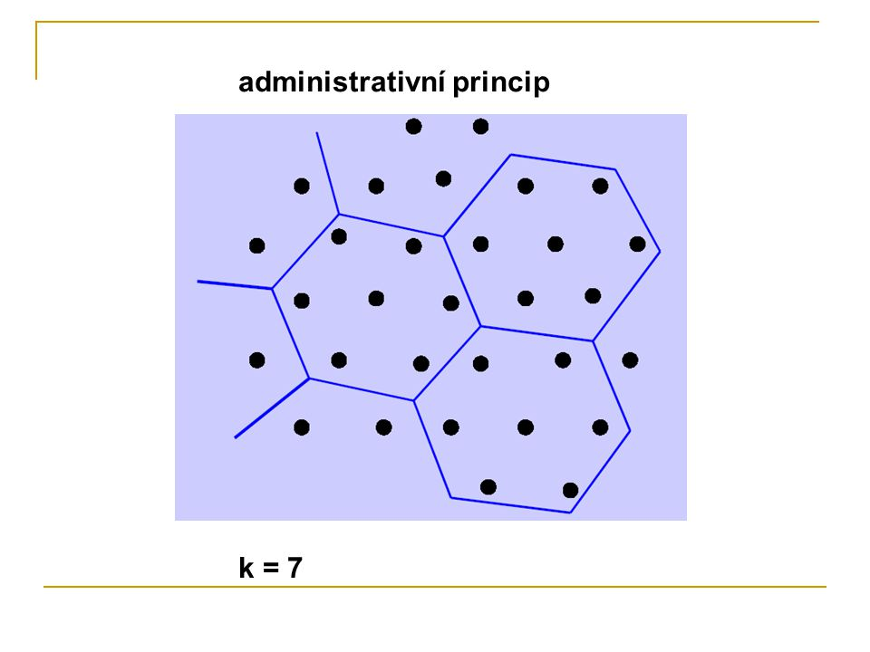 administrativní princip