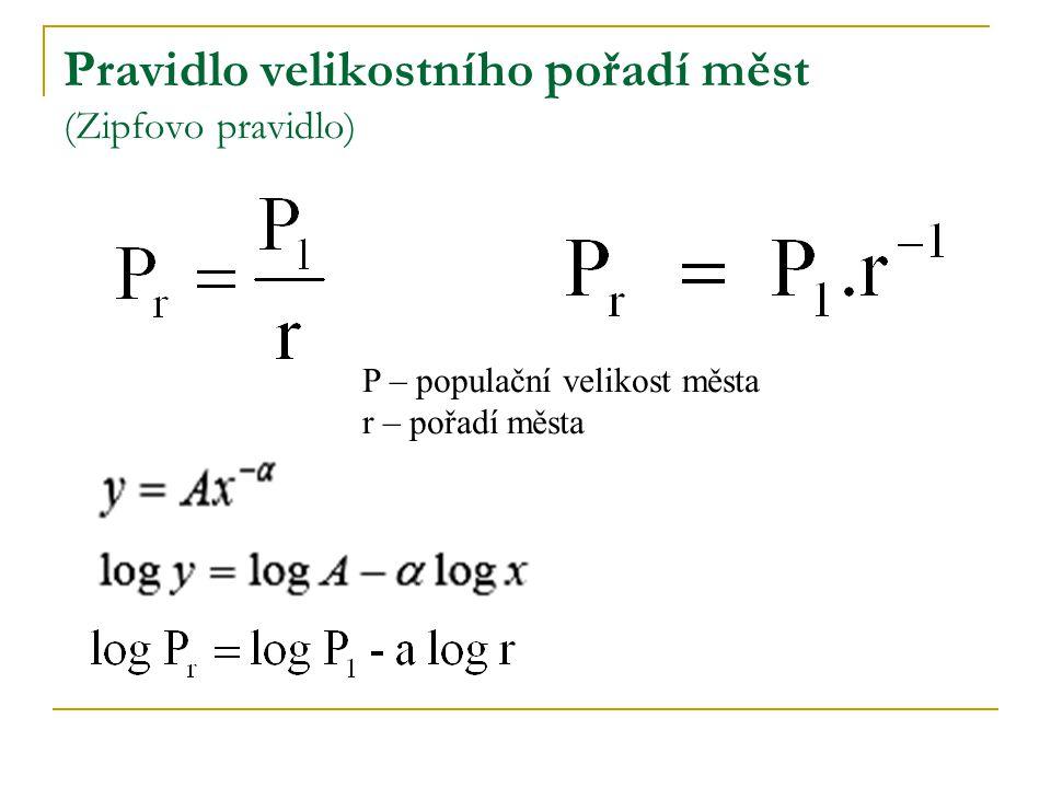 Pravidlo velikostního pořadí měst (Zipfovo pravidlo)
