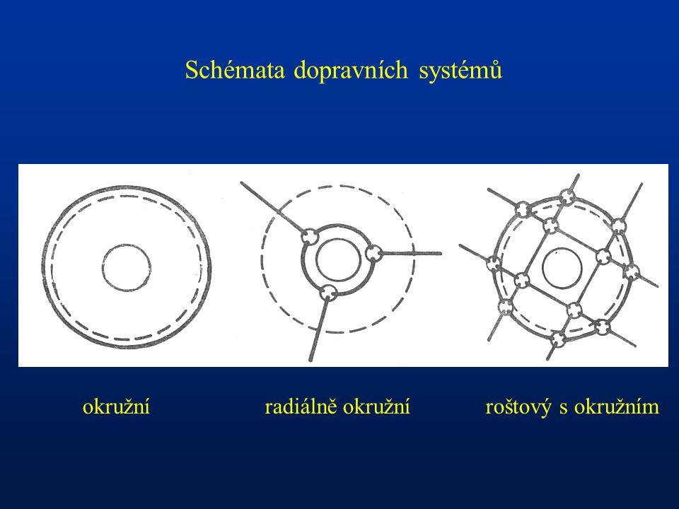 Schémata dopravních systémů