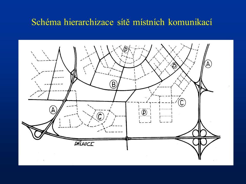 Schéma hierarchizace sítě místních komunikací