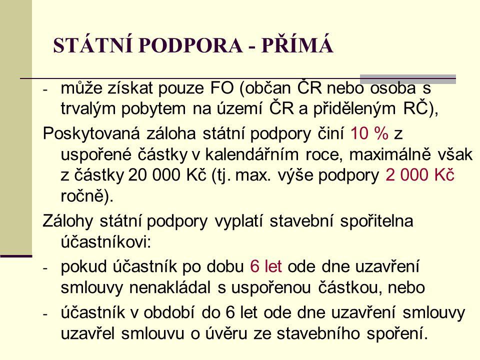 STÁTNÍ PODPORA - PŘÍMÁ může získat pouze FO (občan ČR nebo osoba s trvalým pobytem na území ČR a přiděleným RČ),