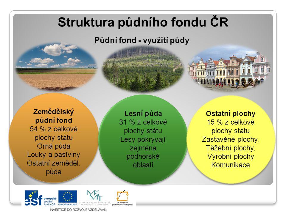 Struktura půdního fondu ČR