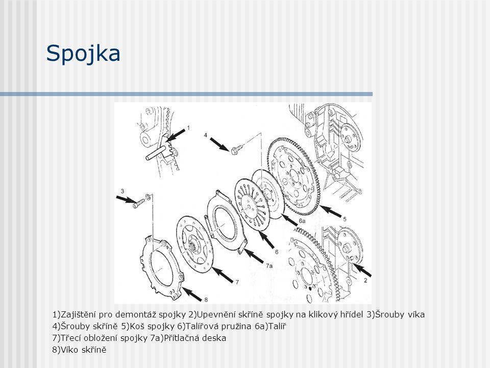 Spojka 1)Zajištění pro demontáž spojky 2)Upevnění skříně spojky na klikový hřídel 3)Šrouby víka.