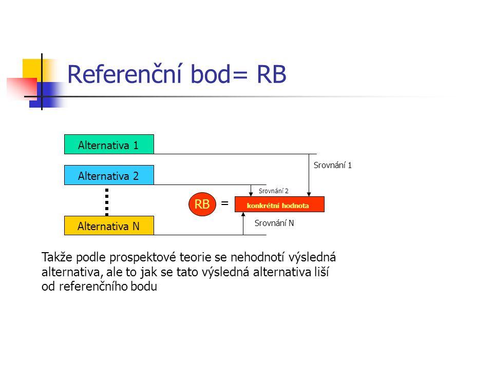 Referenční bod= RB Alternativa 1. Srovnání 1. Alternativa 2. Srovnání 2. RB. = konkrétní hodnota.
