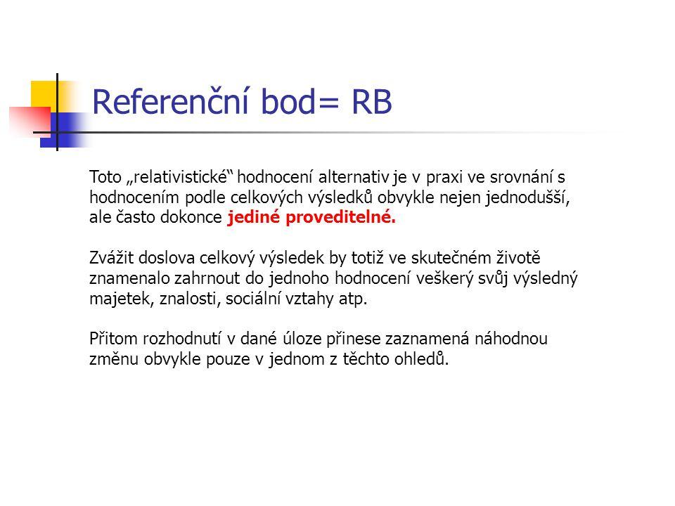 Referenční bod= RB