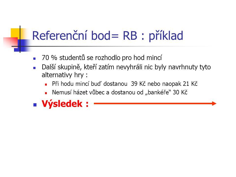 Referenční bod= RB : příklad