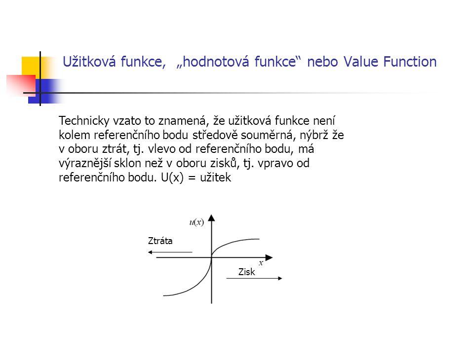 """Užitková funkce, """"hodnotová funkce nebo Value Function"""