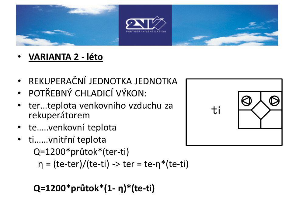 VARIANTA 2 - léto REKUPERAČNÍ JEDNOTKA JEDNOTKA. POTŘEBNÝ CHLADICÍ VÝKON: ter…teplota venkovního vzduchu za rekuperátorem.