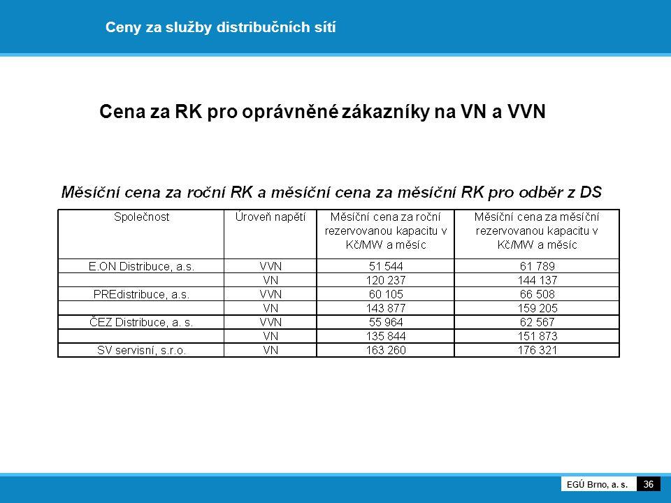 Ceny za služby distribučních sítí