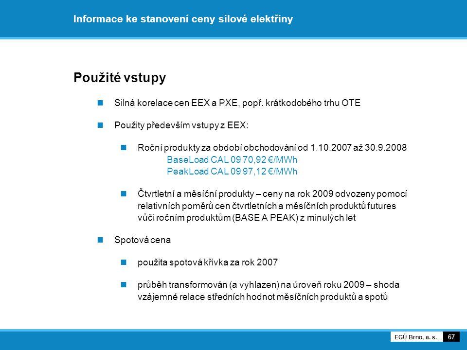 Informace ke stanovení ceny silové elektřiny