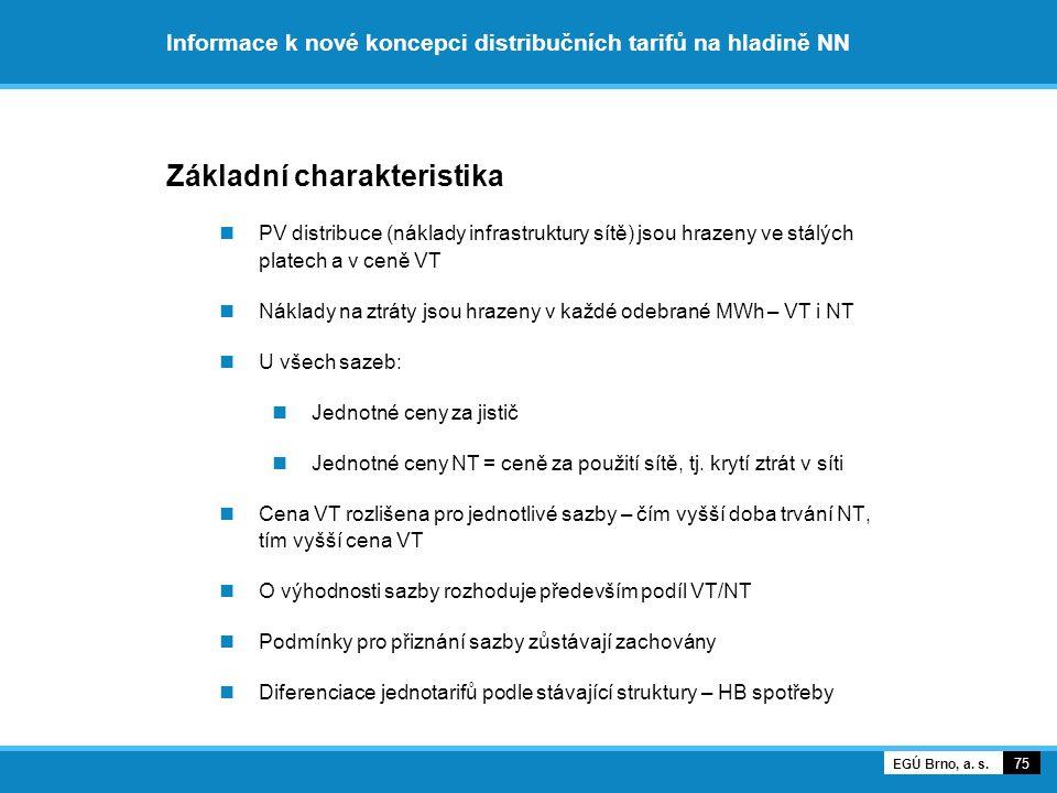 Informace k nové koncepci distribučních tarifů na hladině NN