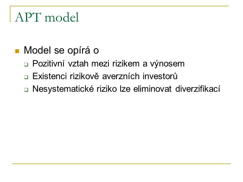 APT model Model se opírá o Pozitivní vztah mezi rizikem a výnosem