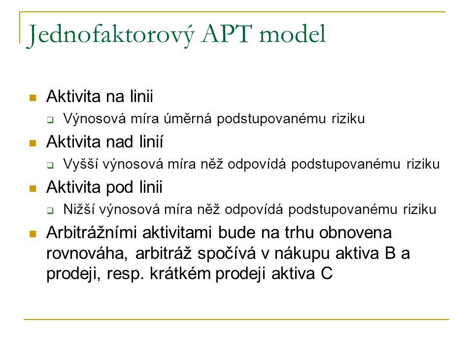 Jednofaktorový APT model