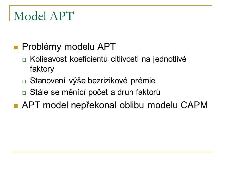 Model APT Problémy modelu APT APT model nepřekonal oblibu modelu CAPM