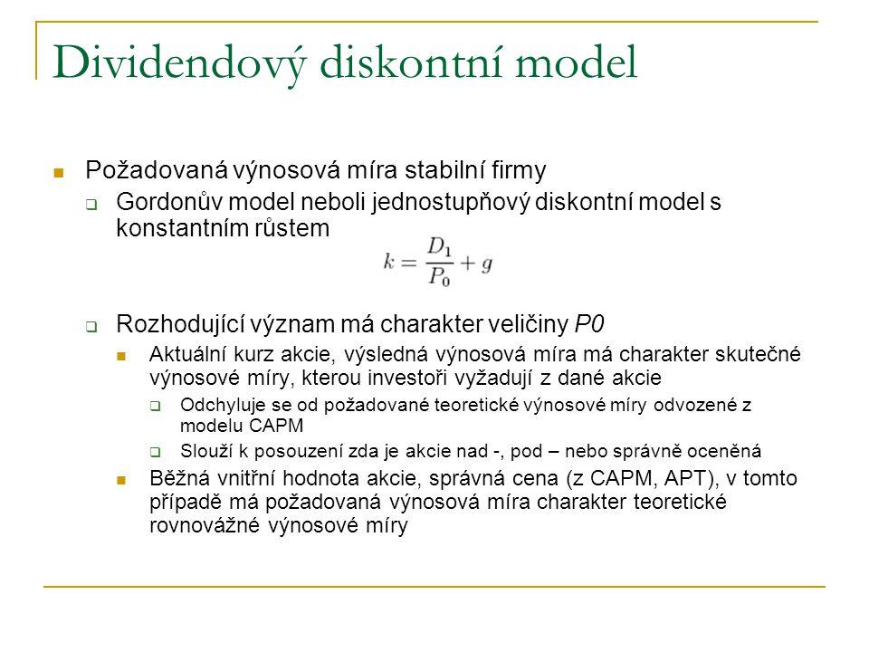 Dividendový diskontní model