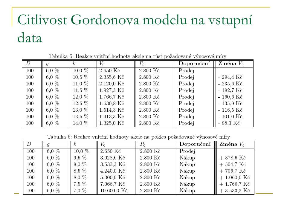 Citlivost Gordonova modelu na vstupní data