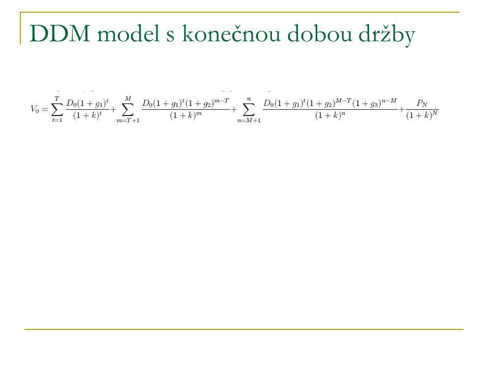 DDM model s konečnou dobou držby