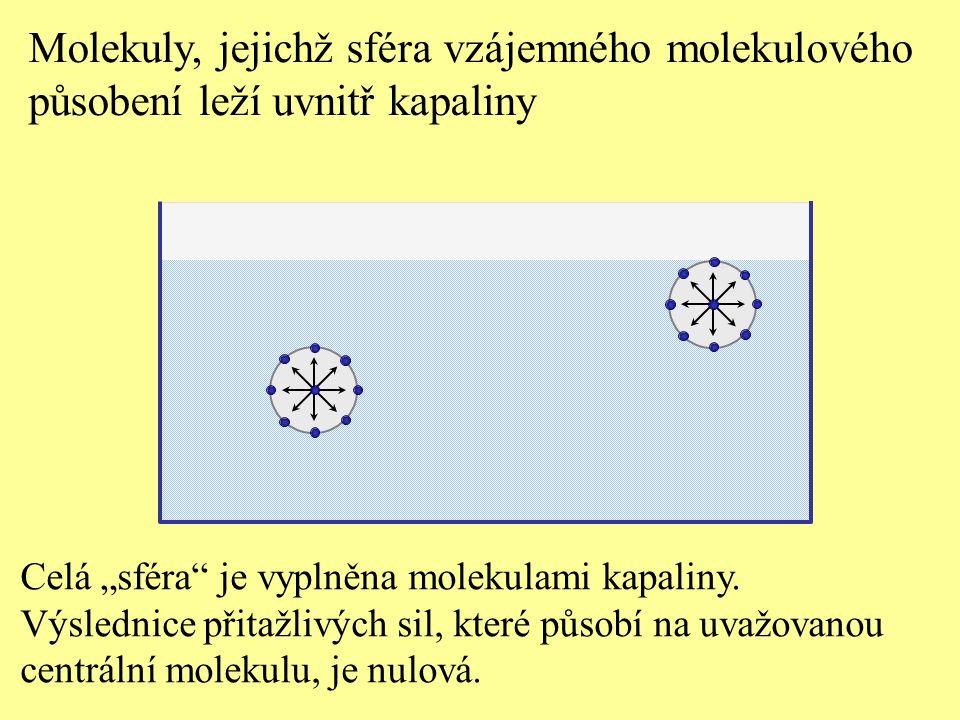 Molekuly, jejichž sféra vzájemného molekulového