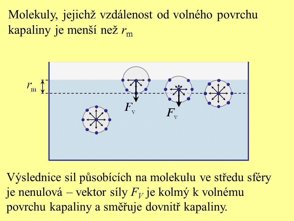 Molekuly, jejichž vzdálenost od volného povrchu