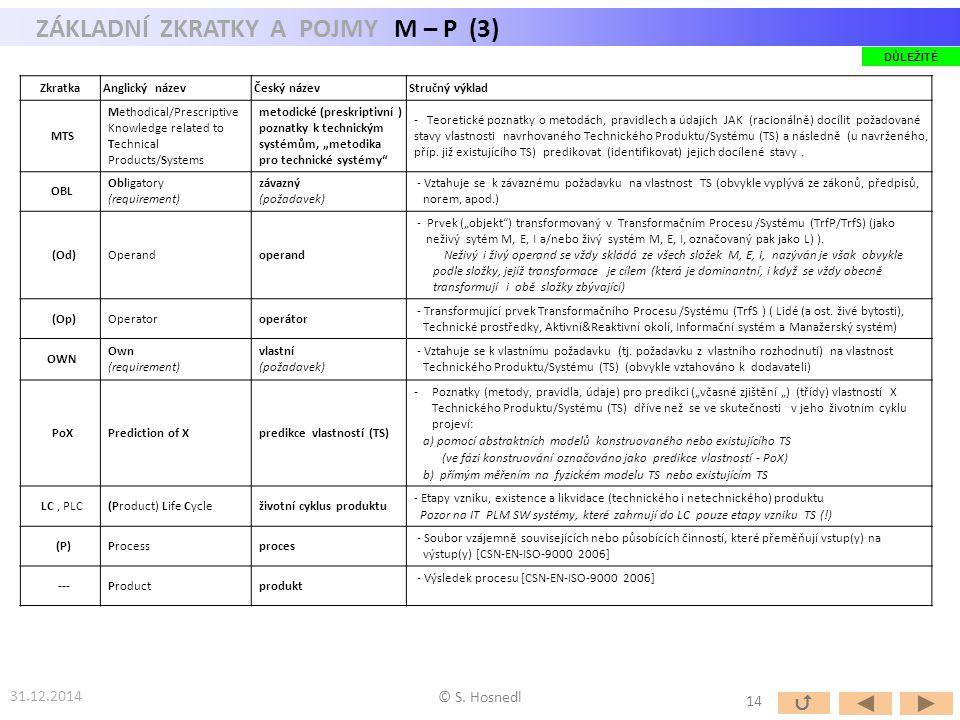 ZÁKLADNÍ ZKRATKY A POJMY M – P (3)