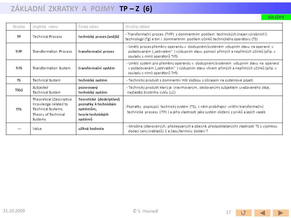 ZÁKLADNÍ ZKRATKY A POJMY TP – Z (6)