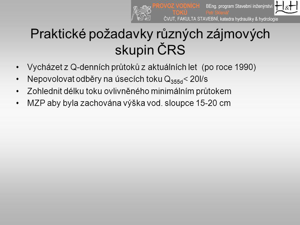 Praktické požadavky různých zájmových skupin ČRS