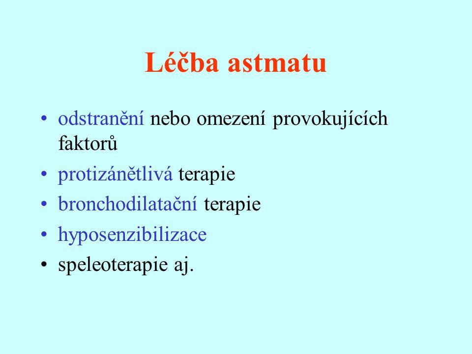 Léčba astmatu odstranění nebo omezení provokujících faktorů