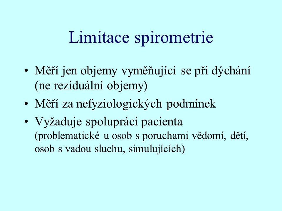 Limitace spirometrie Měří jen objemy vyměňující se při dýchání (ne reziduální objemy) Měří za nefyziologických podmínek.