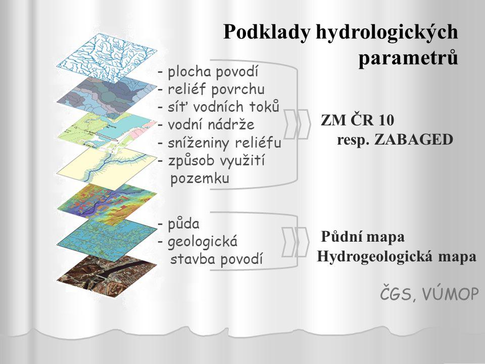 Podklady hydrologických parametrů