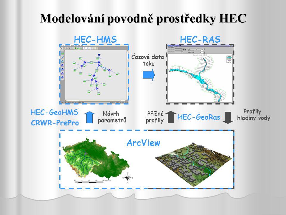 Modelování povodně prostředky HEC