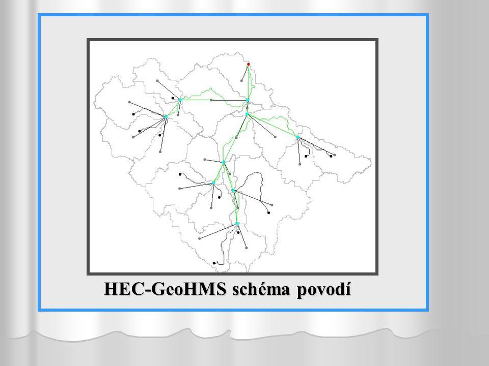 HEC-GeoHMS schéma povodí