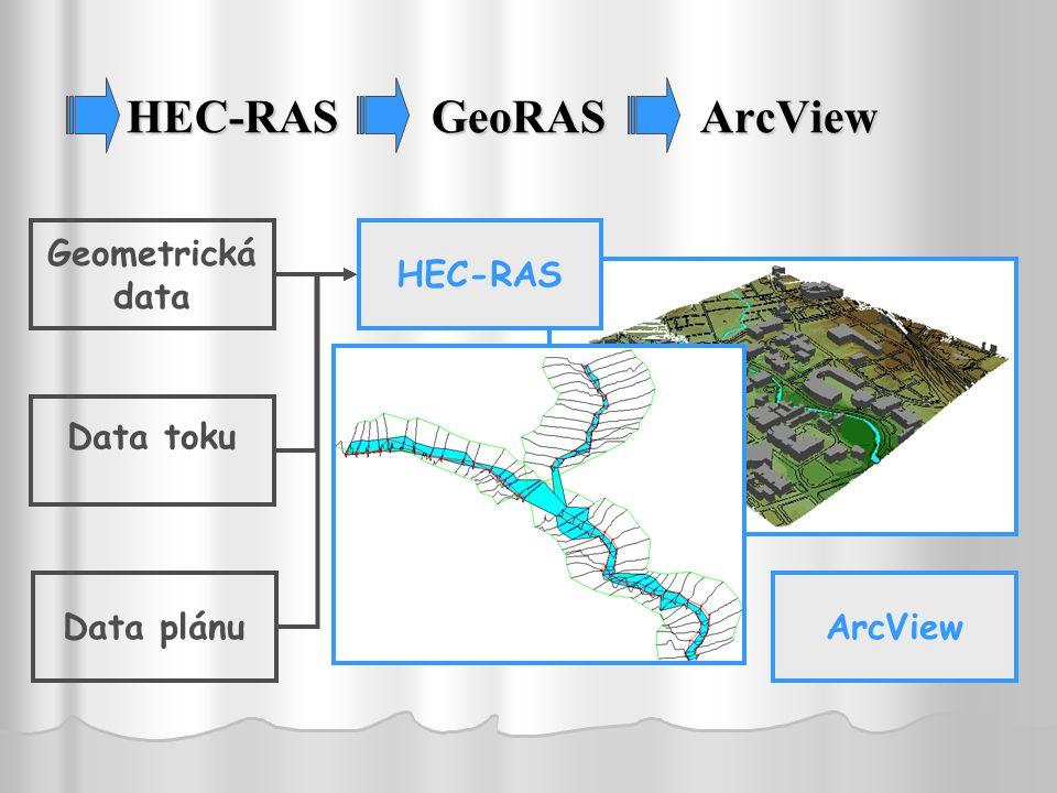 HEC-RAS GeoRAS ArcView