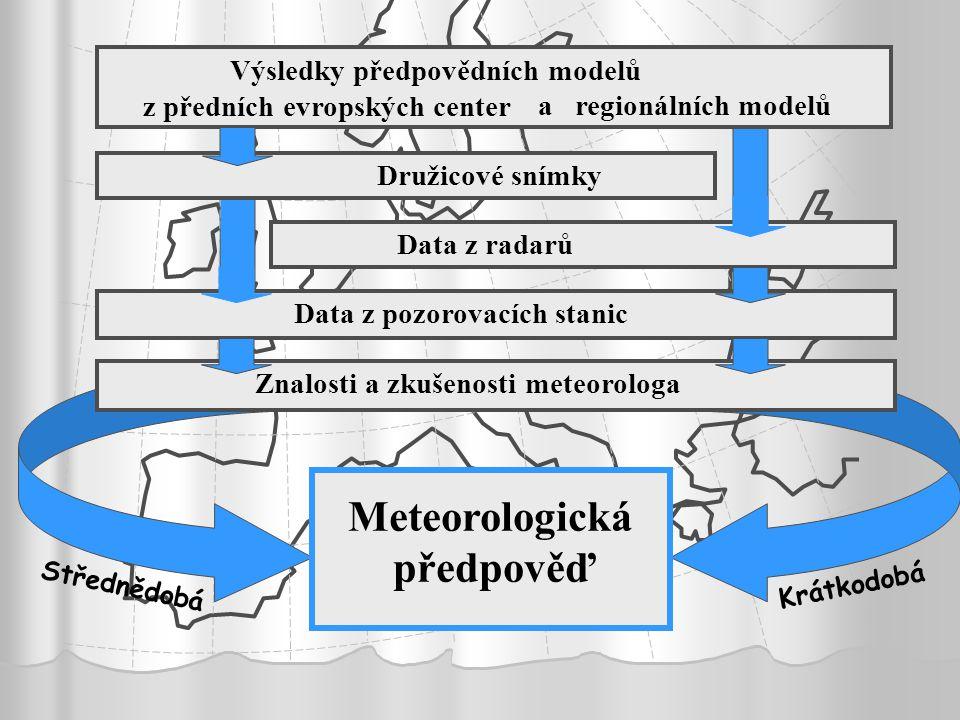 Meteorologická předpověď