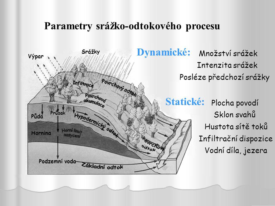 Parametry srážko-odtokového procesu