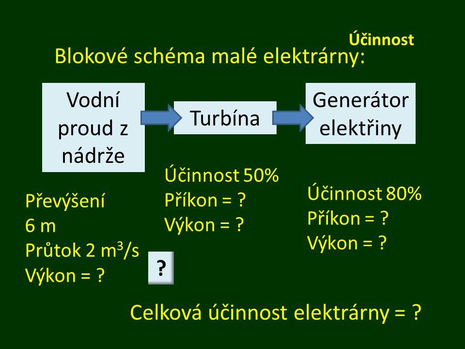 Blokové schéma malé elektrárny:
