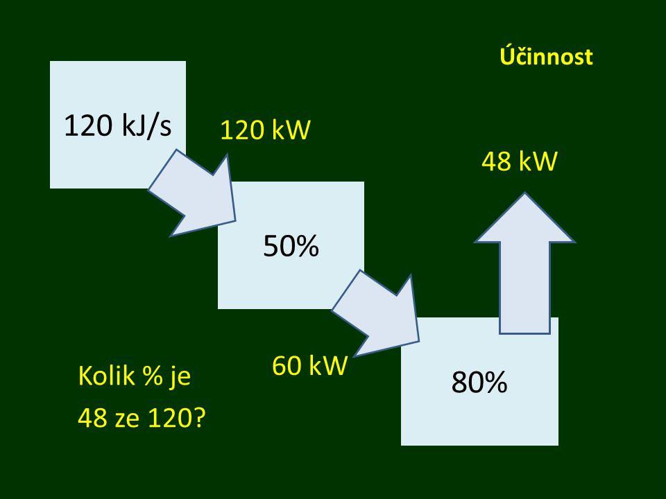 Účinnost Kolik % je 48 ze 120 120 kJ/s 120 kW 48 kW 50% 80% 60 kW