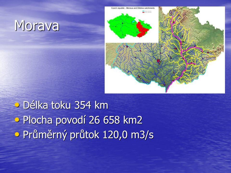 Morava Délka toku 354 km Plocha povodí 26 658 km2