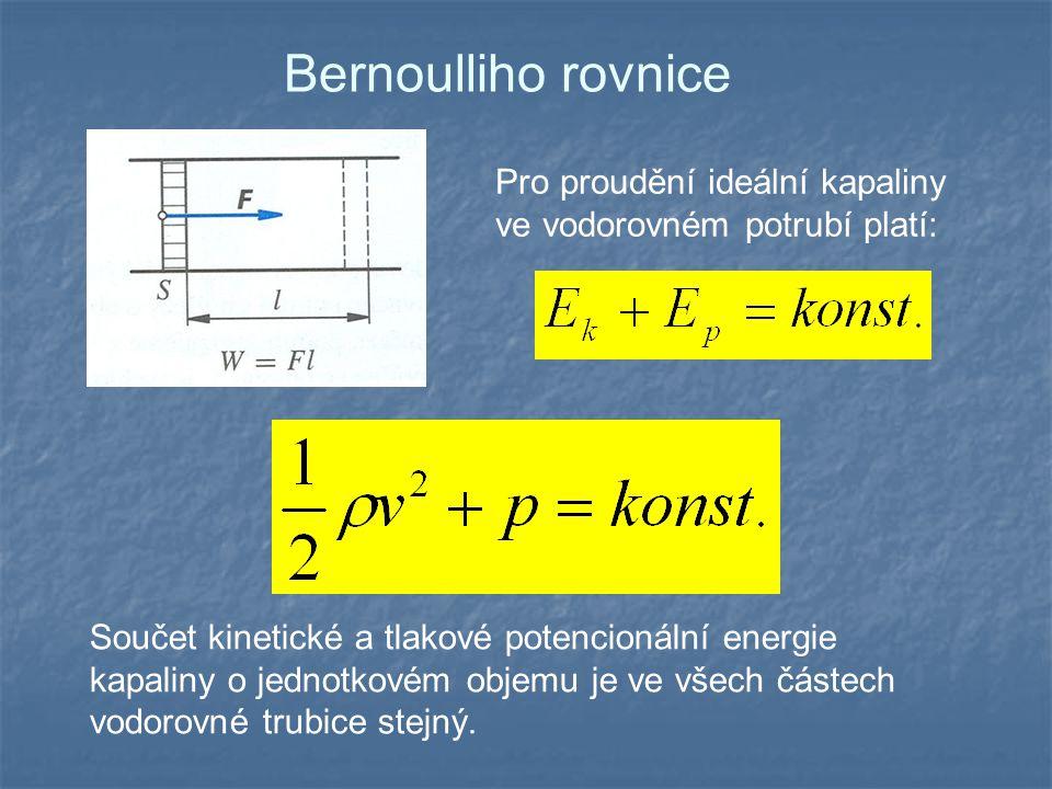 Bernoulliho rovnice Pro proudění ideální kapaliny ve vodorovném potrubí platí: