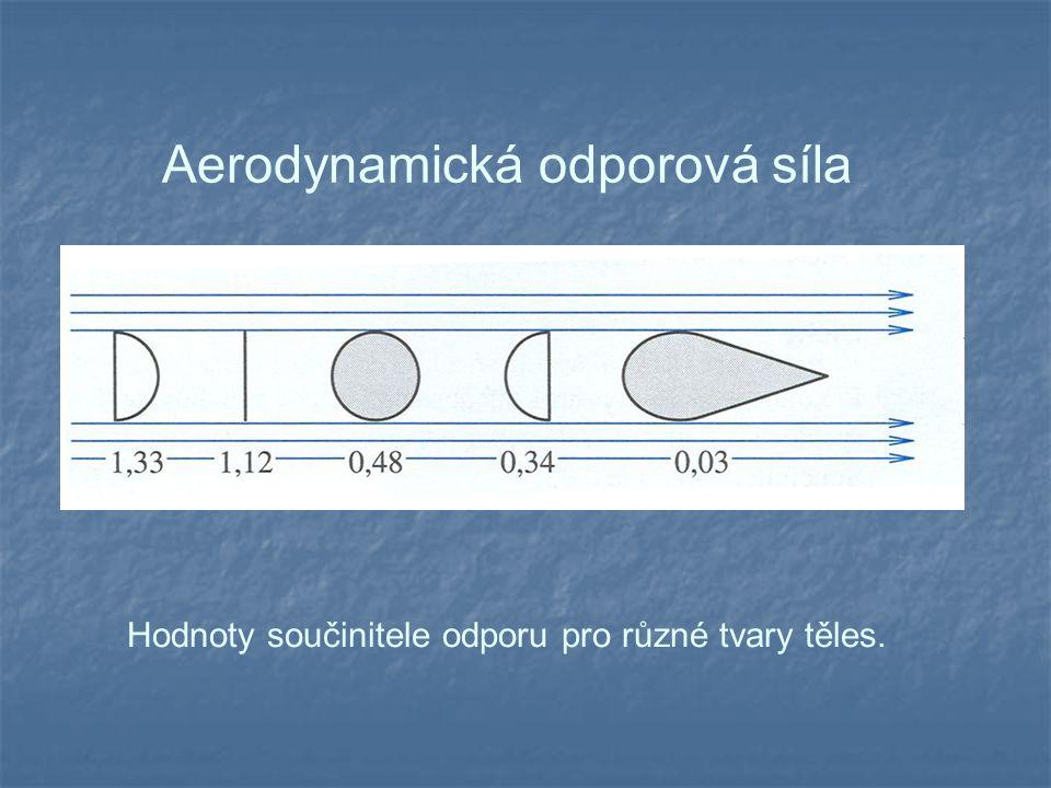 Aerodynamická odporová síla