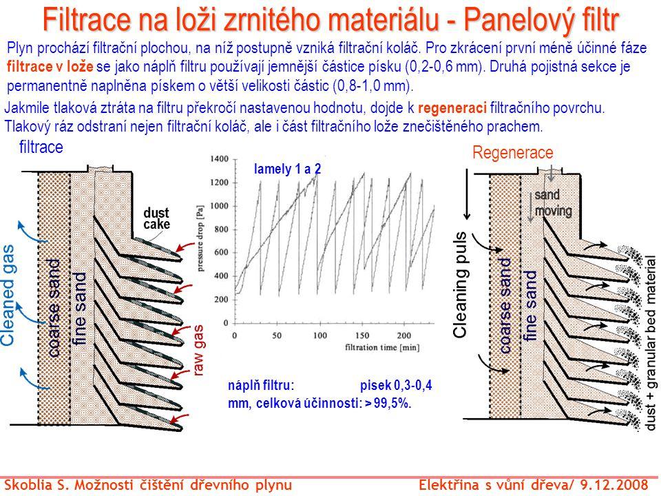 Filtrace na loži zrnitého materiálu - Panelový filtr