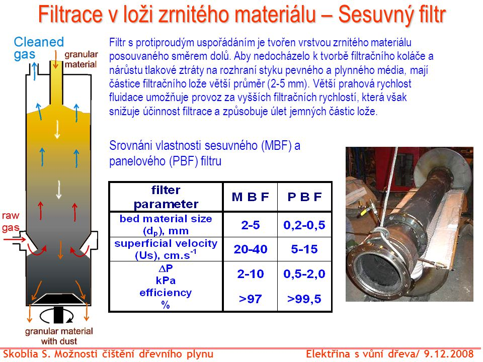 Filtrace v loži zrnitého materiálu – Sesuvný filtr
