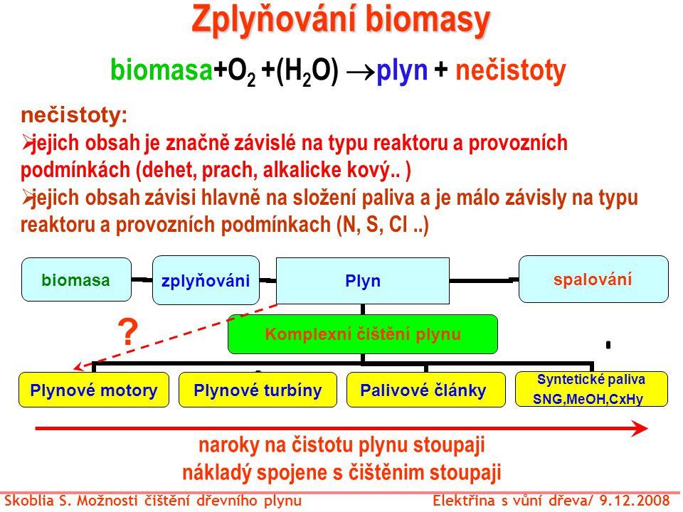 Zplyňování biomasy biomasa+O2 +(H2O) plyn + nečistoty nečistoty: