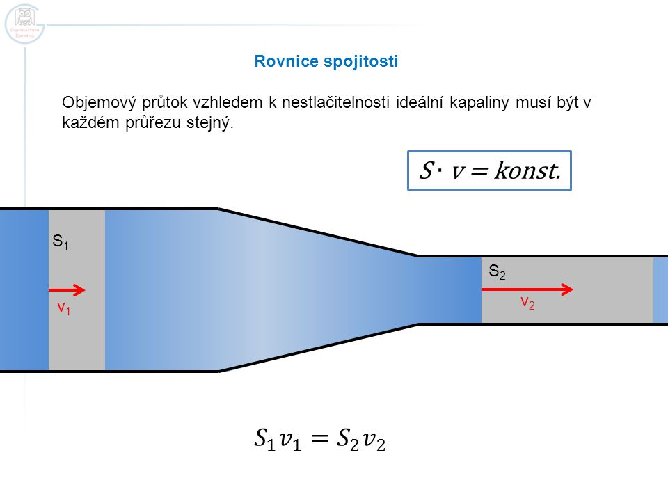 S∙v = konst. 𝑆 1 𝑣 1 = 𝑆 2 𝑣 2 Rovnice spojitosti