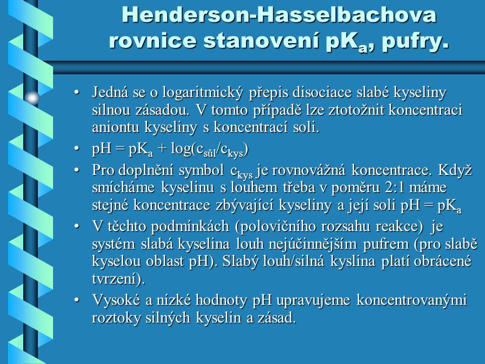 Henderson-Hasselbachova rovnice stanovení pKa, pufry.