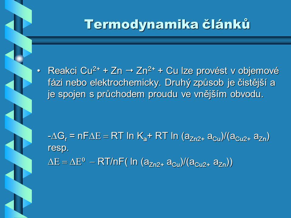 Termodynamika článků